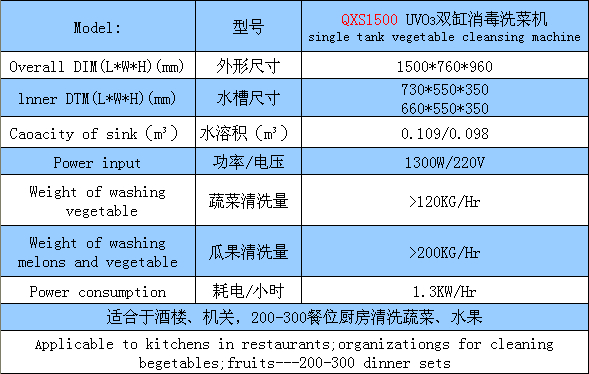 QXS1500双缸消毒洗菜机