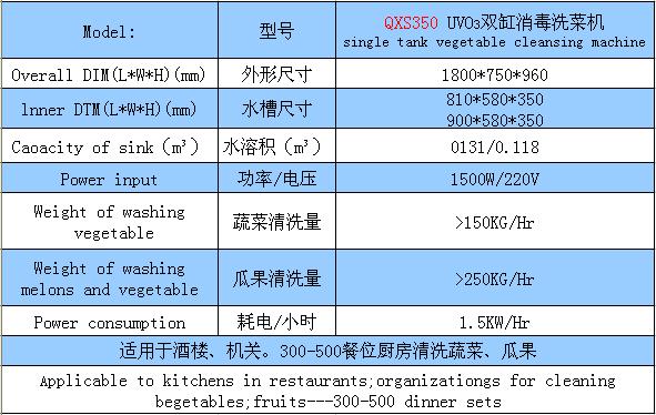 QXS350双缸消毒洗菜机